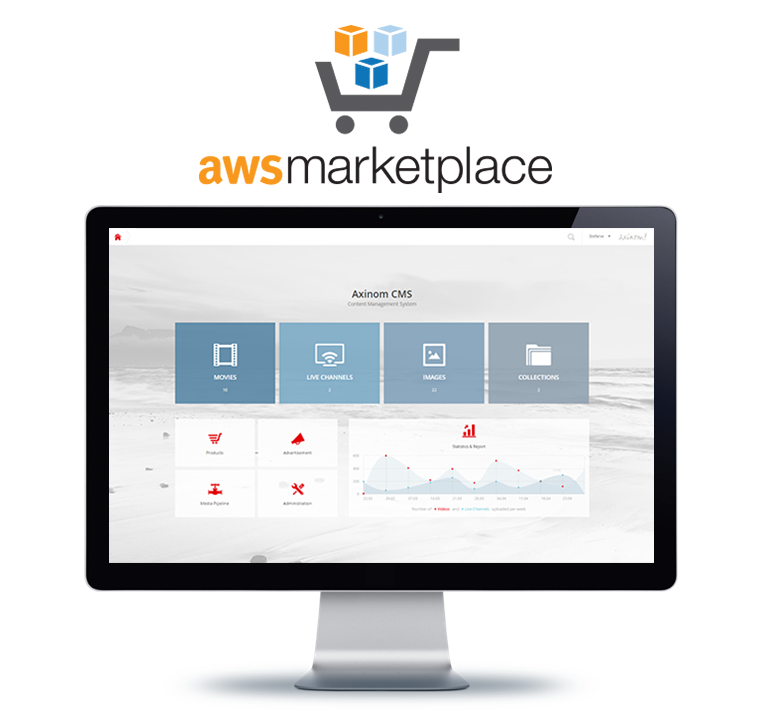 axinom_cms_aws_marketplace_screen